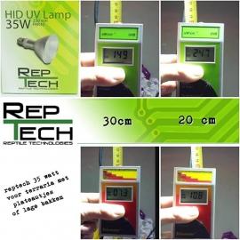 RepTech