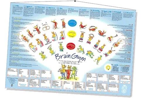 BrainGym poster