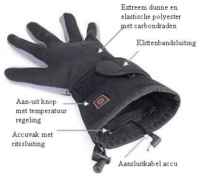 thermogloves03-nl.jpg