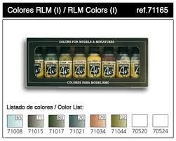 Model Air set RLM colors (I)