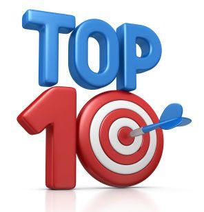De 10 populairste links