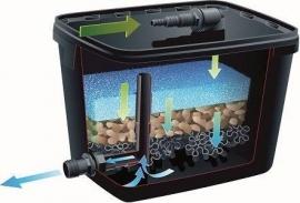 Filterbox los Bio 4000
