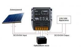 Solar-Aqua laadregelaar 10A