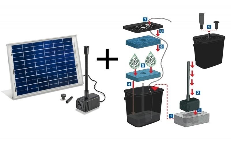 Solar-Aqua Napoli vijverfiltersysteem