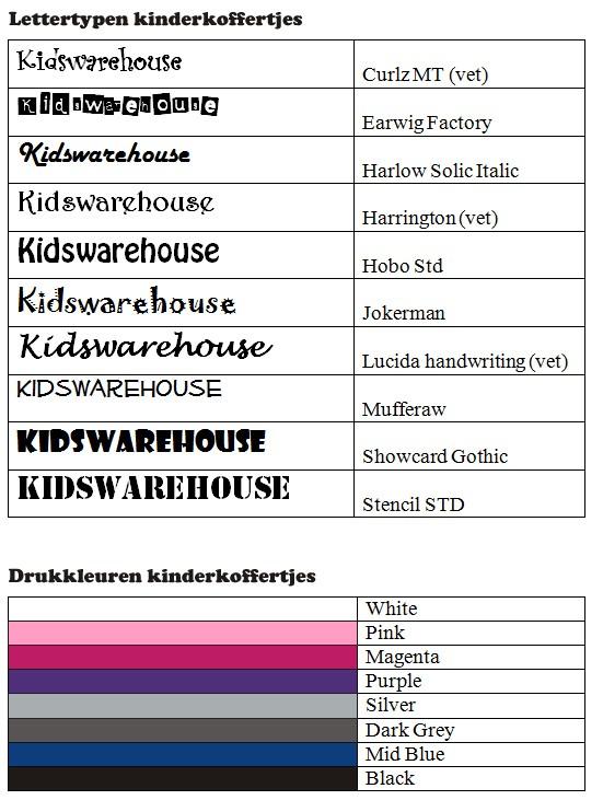 Lettertypen en drukkleuren