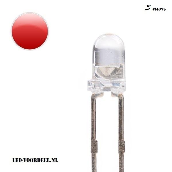 LEDjes 3mm Rood (10stuks)