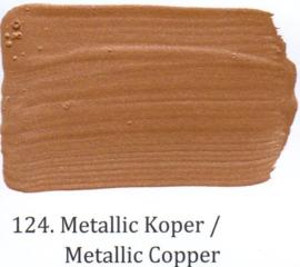 L'Authentique Metallic Koper
