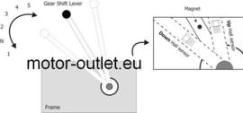 Versnellings indicator UNIVERSEEL (werkt altijd, op oud en nieuw)