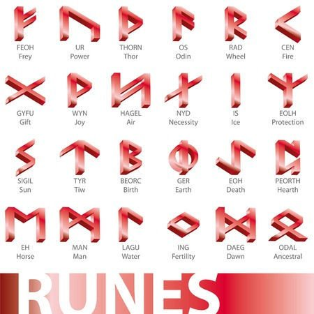 rune%20alfabeet.jpg