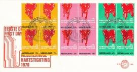 æ E 108 - 1970 Hartstichting