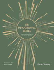 Sawrey, Karen - Infographic Bijbel
