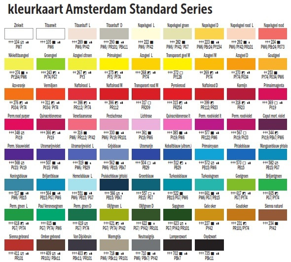 Amsterdam Acrylverf 20ml
