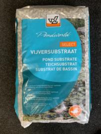 Plantenaarde, substraten en voeding