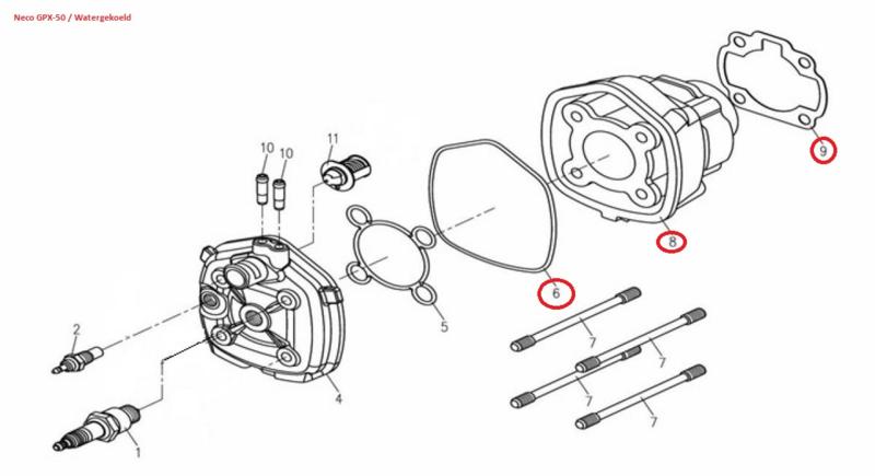 Neco GPX-50 (watergekoeld) - Cilinder + Koppakking + Voetpakking (nrs: 6,8,9)