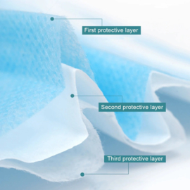 Mondmasker-mondkapje Blauw (10 stuks)