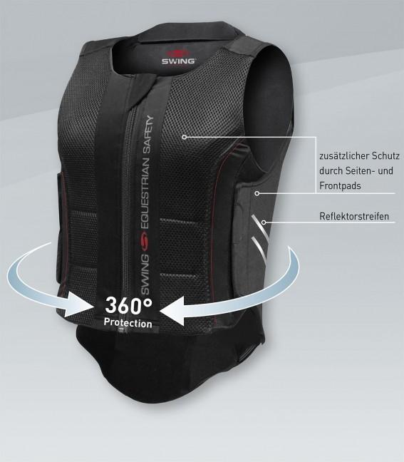 Smartrider panel bodyprotector kind