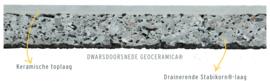 GeoCeramica 80x80 Impasto Negro tegel