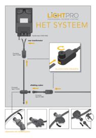 12 Volt Connector Type Y