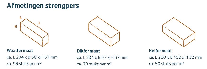 Afmetingen Strengpers Bylandt.png