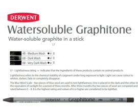 Derwent  Graphitone Very Dark wash  8 B