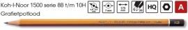 Koh-I-Noor grafietpotlood 1500 serie p/st
