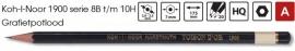Koh-I-Noor grafietpotlood 1900 serie p/st