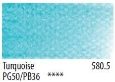 Panpastel Turquoise 580.5