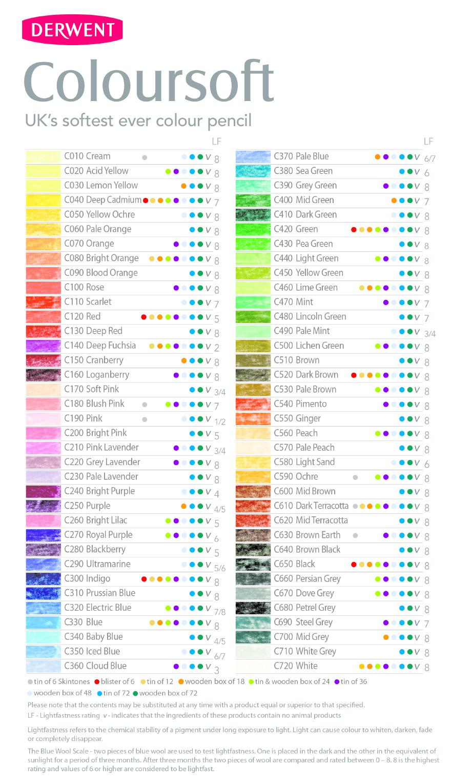 Derwent Coloursoft Pencil Colour Chart-DRUKKER.jpg