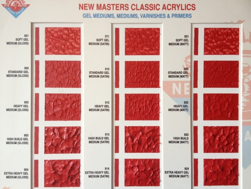 NewMaster-MediumenGel kaart.jpg