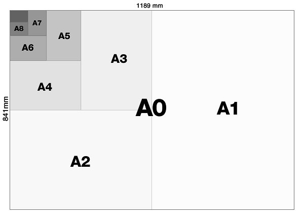 a-sizes-proportions.jpg