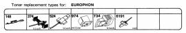 Overige typen Europhon: Tonar-vervangers