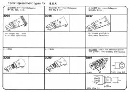 Overige typen headshells BSR: Tonar-vervangers
