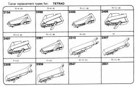 Overige typen elementen Tetrad: Tonar-vervangers