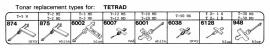 Overige typen Tetrad: Tonar-vervangers