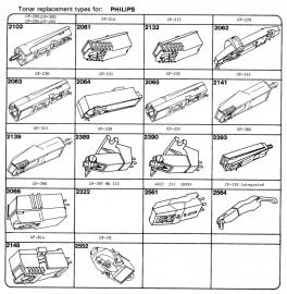 Overige typen elementen Philips: Tonar-vervangers