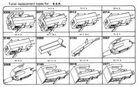 Overige typen elementen BSR: Tonar-vervangers