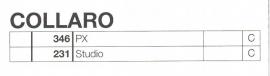 Overige typen Collaro: MicroMel-vervangers