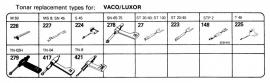 Overige typen Vaco / Luxor: Tonar-vervangers