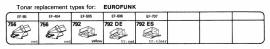 Overige typen Eurofunk: Tonar-vervangers