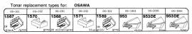 Overige typen Osawa: Tonar-vervangers