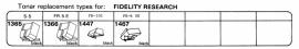 Overige typen Fidelity Research: Tonar-vervangers