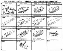 Overige typen elementen Jukebox: Tonar-vervangers