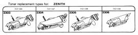 Overige typen elementen Zenith: Tonar-vervangers