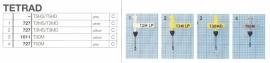 Overige typen Tetrad: MicroMel-vervangers