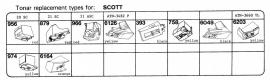 Overige typen Scott: Tonar-vervangers