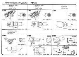 Overige typen headshells Tonar-vervangers