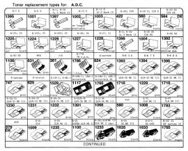 Overige typen A.D.C.: Tonar-vervangers