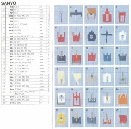 Overige typen Sanyo: MicroMel-vervangers