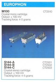 Overige typen elementen Europhon: MicroMel-vervangers