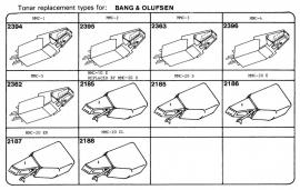 Overige typen elementen Bang & Olufsen: Tonar-vervangers
